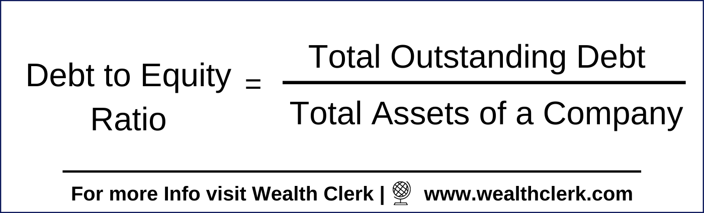 how to calculate Debt to Equity Ratio
