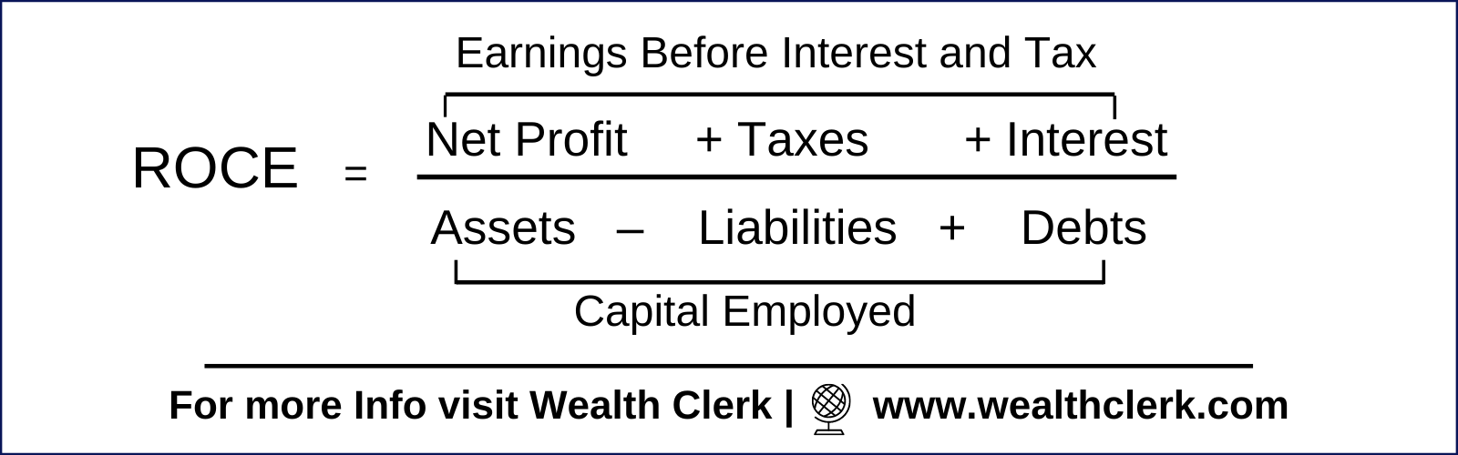 how to calculate Return on Capital Employed