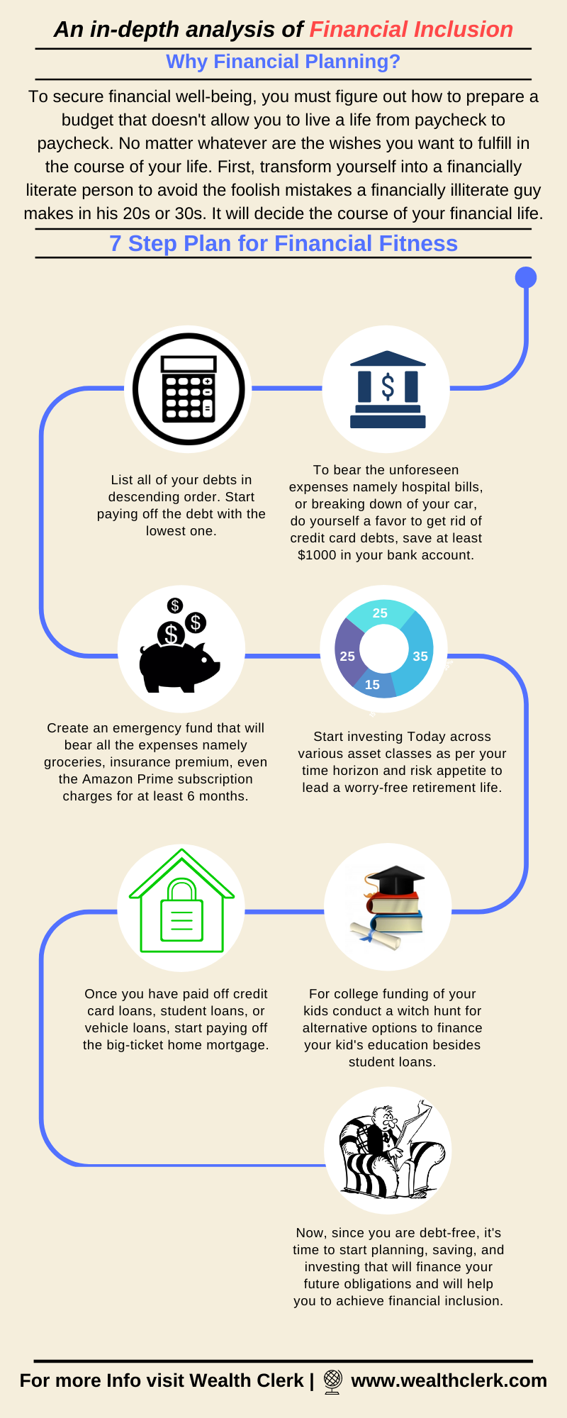 7 step plan for financial inclusion